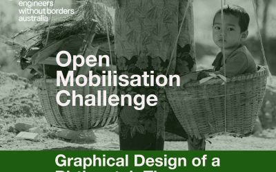 Open Mobilisation Challenge: Design a Timer (Without Numbers)